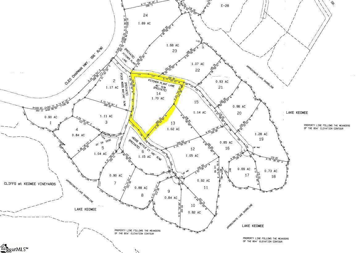 8. Residential Lot for Sale at The Cliffs At Keowee Vineyards, Sunset, SC 29685